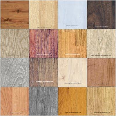 Click Laminate flooring birmingham
